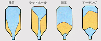 エアブラスターの特徴