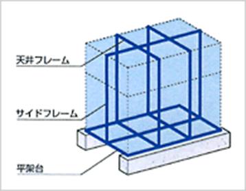 ボルト組立形ステンレスパネルタンクの特長