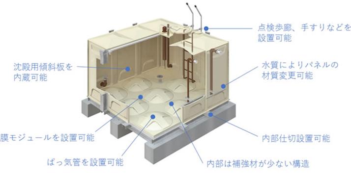 排水処理タンクの標準設計仕様
