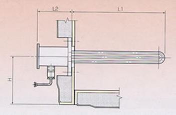 熱交換器のオプション