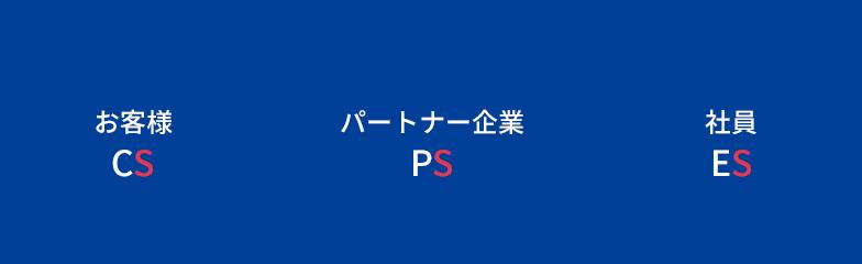 「3S精神(Service, Speed, Superiority)」