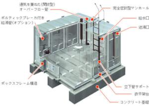 耐熱ステンレスパネルタンク